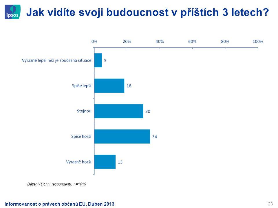 23 Jak vidíte svoji budoucnost v příštích 3 letech? Báze: Všichni respondenti, n=1019 Informovanost o právech občanů EU, Duben 2013