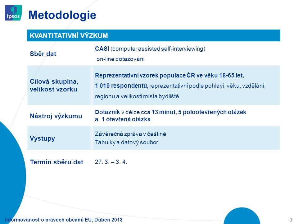 Metodologie Informovanost o právech občanů EU, Duben 2013 3 KVANTITATIVNÍ VÝZKUM Sběr dat CASI (computer assisted self-interviewing) on-line dotazován