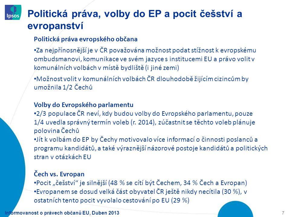 Politická práva, volby do EP a pocit češství a evropanství 7 Informovanost o právech občanů EU, Duben 2013 Politická práva evropského občana Za nejpří