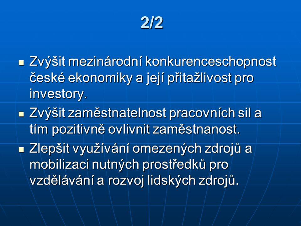 2/2 Zvýšit mezinárodní konkurenceschopnost české ekonomiky a její přitažlivost pro investory. Zvýšit mezinárodní konkurenceschopnost české ekonomiky a
