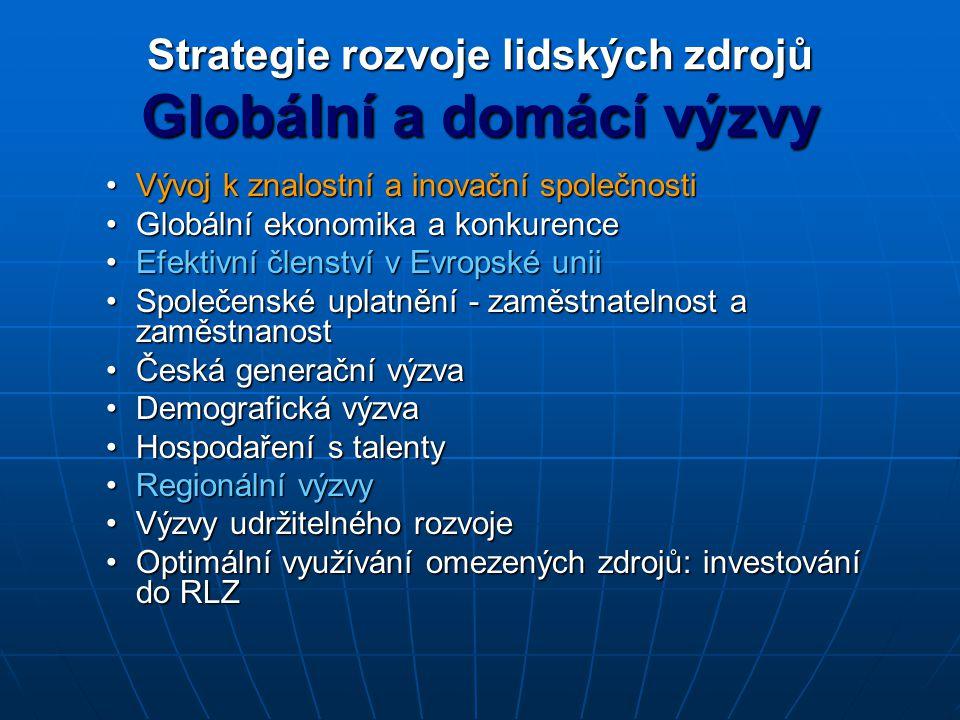 Strategie rozvoje lidských zdrojů Globální a domácí výzvy Vývoj k znalostní a inovační společnostiVývoj k znalostní a inovační společnosti Globální ekonomika a konkurenceGlobální ekonomika a konkurence Efektivní členství v Evropské uniiEfektivní členství v Evropské unii Společenské uplatnění - zaměstnatelnost a zaměstnanostSpolečenské uplatnění - zaměstnatelnost a zaměstnanost Česká generační výzvaČeská generační výzva Demografická výzvaDemografická výzva Hospodaření s talentyHospodaření s talenty Regionální výzvyRegionální výzvy Výzvy udržitelného rozvojeVýzvy udržitelného rozvoje Optimální využívání omezených zdrojů: investování do RLZOptimální využívání omezených zdrojů: investování do RLZ