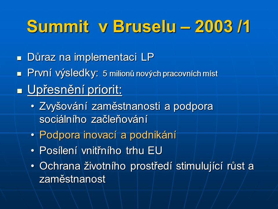Summit v Bruselu – 2003 /1 Důraz na implementaci LP Důraz na implementaci LP První výsledky: 5 milionů nových pracovních míst První výsledky: 5 milionů nových pracovních míst Upřesnění priorit: Upřesnění priorit: Zvyšování zaměstnanosti a podpora sociálního začleňováníZvyšování zaměstnanosti a podpora sociálního začleňování Podpora inovací a podnikáníPodpora inovací a podnikání Posílení vnitřního trhu EUPosílení vnitřního trhu EU Ochrana životního prostředí stimulující růst a zaměstnanostOchrana životního prostředí stimulující růst a zaměstnanost