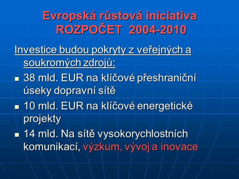 Evropská růstová iniciativa ROZPOČET 2004-2010 Investice budou pokryty z veřejných a soukromých zdrojů: 38 mld. EUR na klíčové přeshraniční úseky dopr