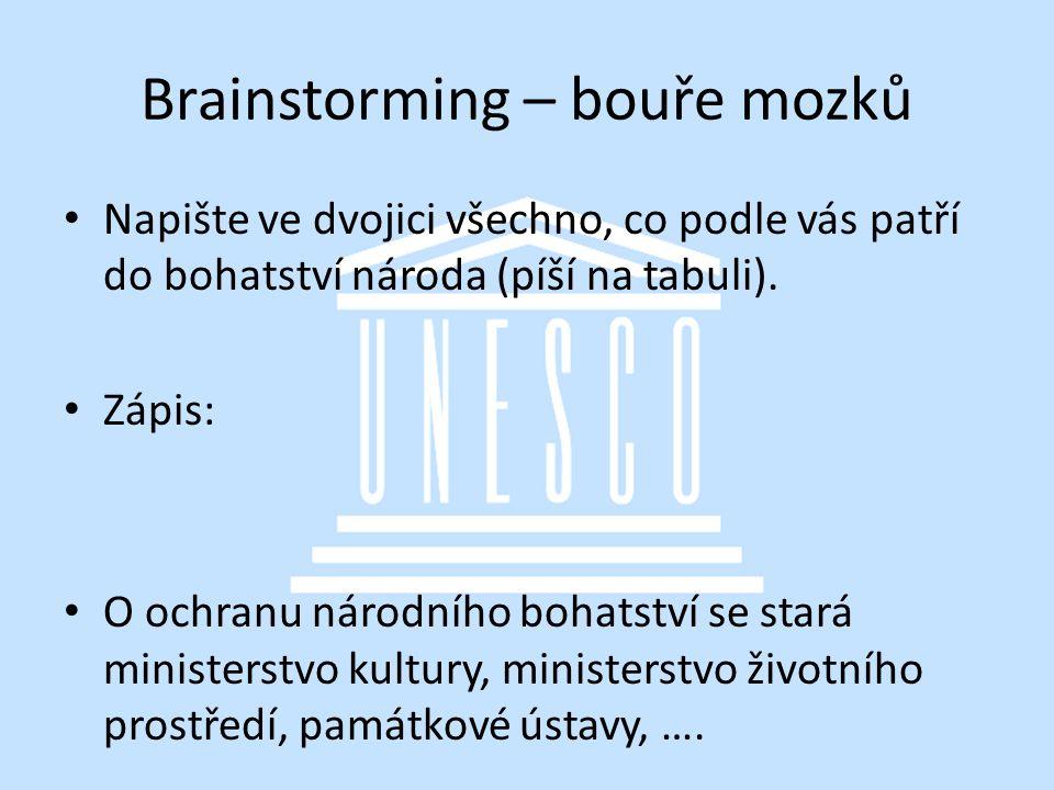 Brainstorming – bouře mozků Napište ve dvojici všechno, co podle vás patří do bohatství národa (píší na tabuli). Zápis: O ochranu národního bohatství