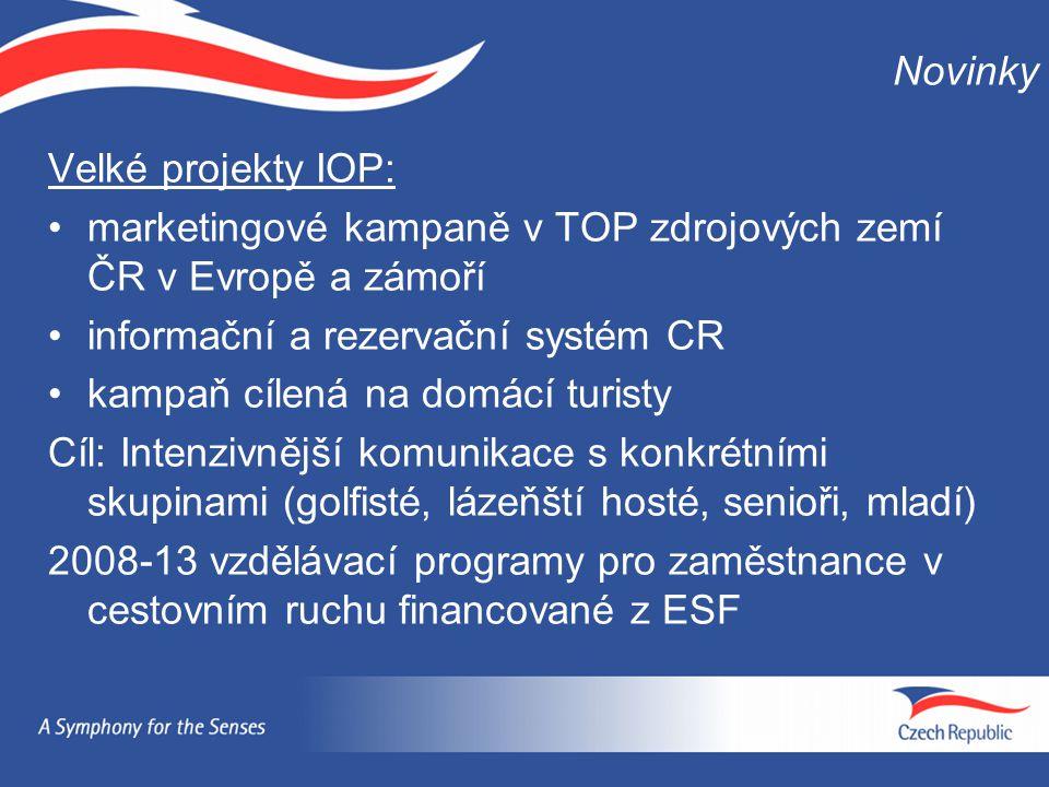Novinky Velké projekty IOP: marketingové kampaně v TOP zdrojových zemí ČR v Evropě a zámoří informační a rezervační systém CR kampaň cílená na domácí