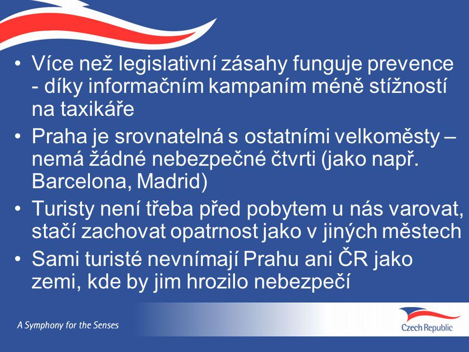 Více než legislativní zásahy funguje prevence - díky informačním kampaním méně stížností na taxikáře Praha je srovnatelná s ostatními velkoměsty – nem