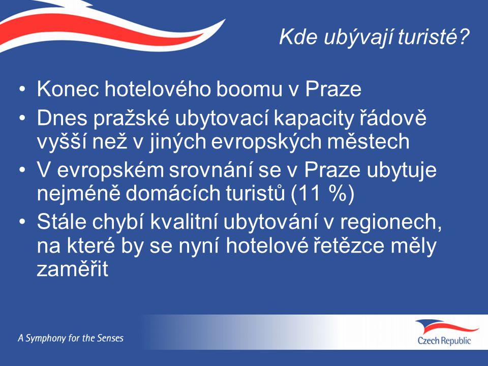 Kde ubývají turisté? Konec hotelového boomu v Praze Dnes pražské ubytovací kapacity řádově vyšší než v jiných evropských městech V evropském srovnání