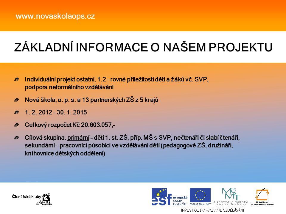 ZÁKLADNÍ INFORMACE O NAŠEM PROJEKTU www.novaskolaops.cz Individuální projekt ostatní, 1.2 – rovné příležitosti dětí a žáků vč.