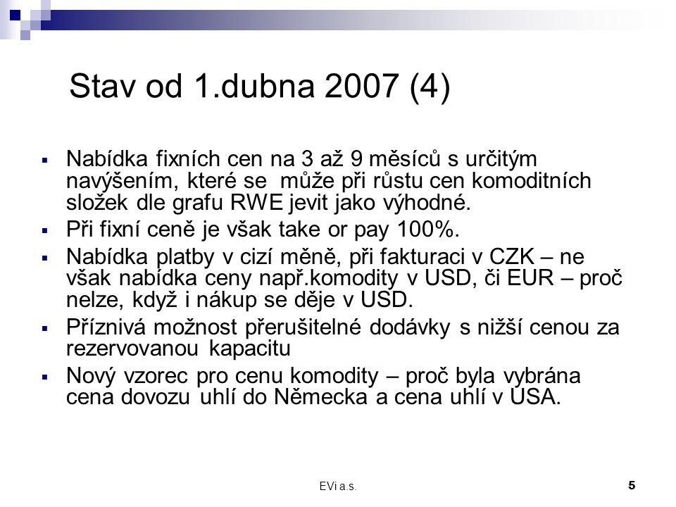 EVi a.s.5 Stav od 1.dubna 2007 (4)  Nabídka fixních cen na 3 až 9 měsíců s určitým navýšením, které se může při růstu cen komoditních složek dle grafu RWE jevit jako výhodné.