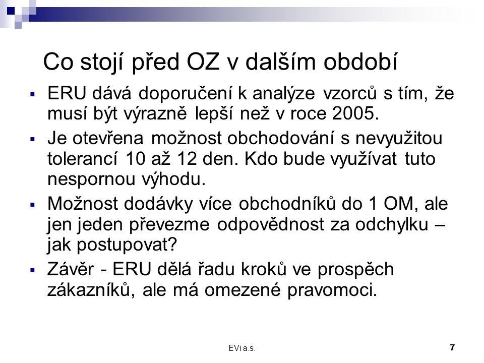 EVi a.s.7 Co stojí před OZ v dalším období  ERU dává doporučení k analýze vzorců s tím, že musí být výrazně lepší než v roce 2005.