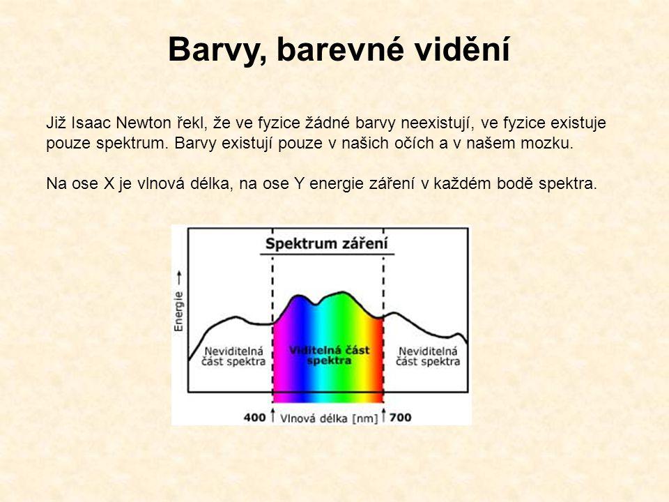 Barvy, barevné vidění Již Isaac Newton řekl, že ve fyzice žádné barvy neexistují, ve fyzice existuje pouze spektrum.