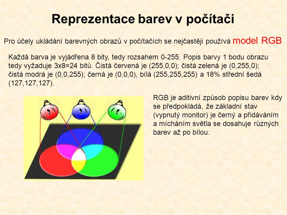 Reprezentace barev v počítači Pro účely ukládání barevných obrazů v počítačích se nejčastěji používá model RGB Každá barva je vyjádřena 8 bity, tedy rozsahem 0-255.