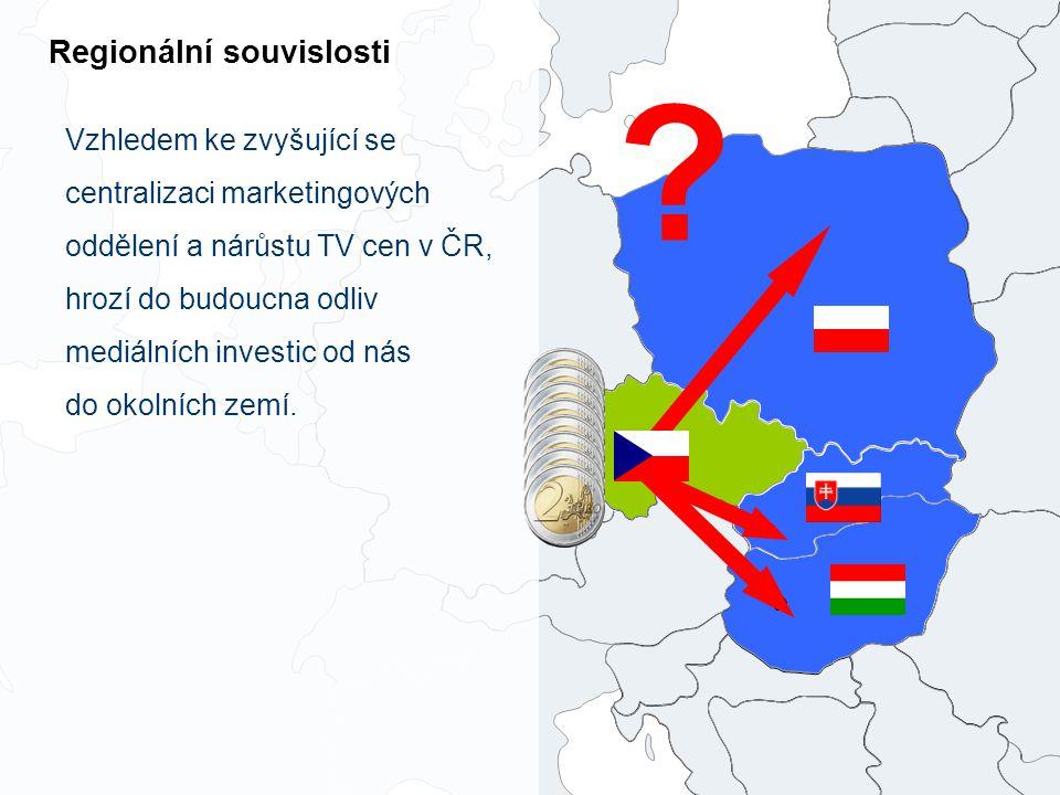 Regionální souvislosti .