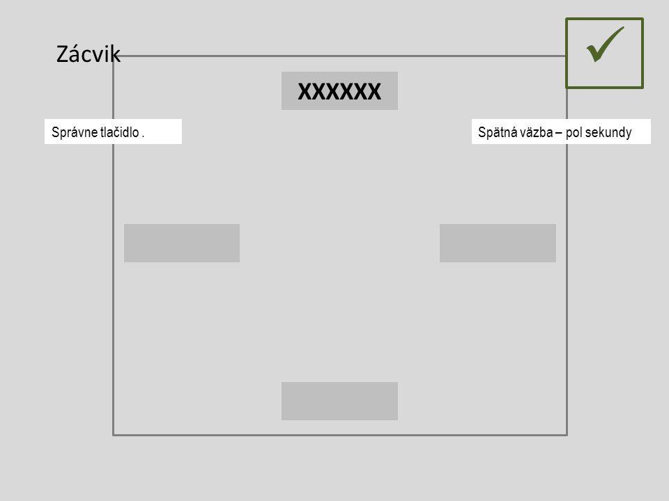 XXXXXX Zácvik Spätná väzba – pol sekundy Správne tlačidlo.