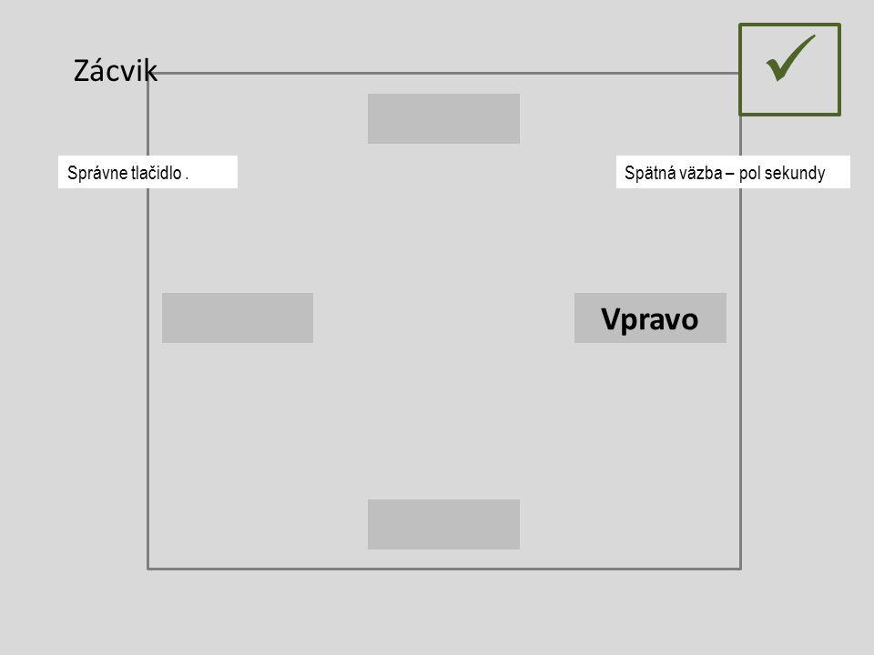 Vpravo Zácvik Spätná väzba – pol sekundy Správne tlačidlo.