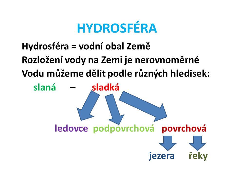 HYDROSFÉRA Hydrosféra = vodní obal Země Rozložení vody na Zemi je nerovnoměrné Vodu můžeme dělit podle různých hledisek: slaná – sladká ledovce podpov