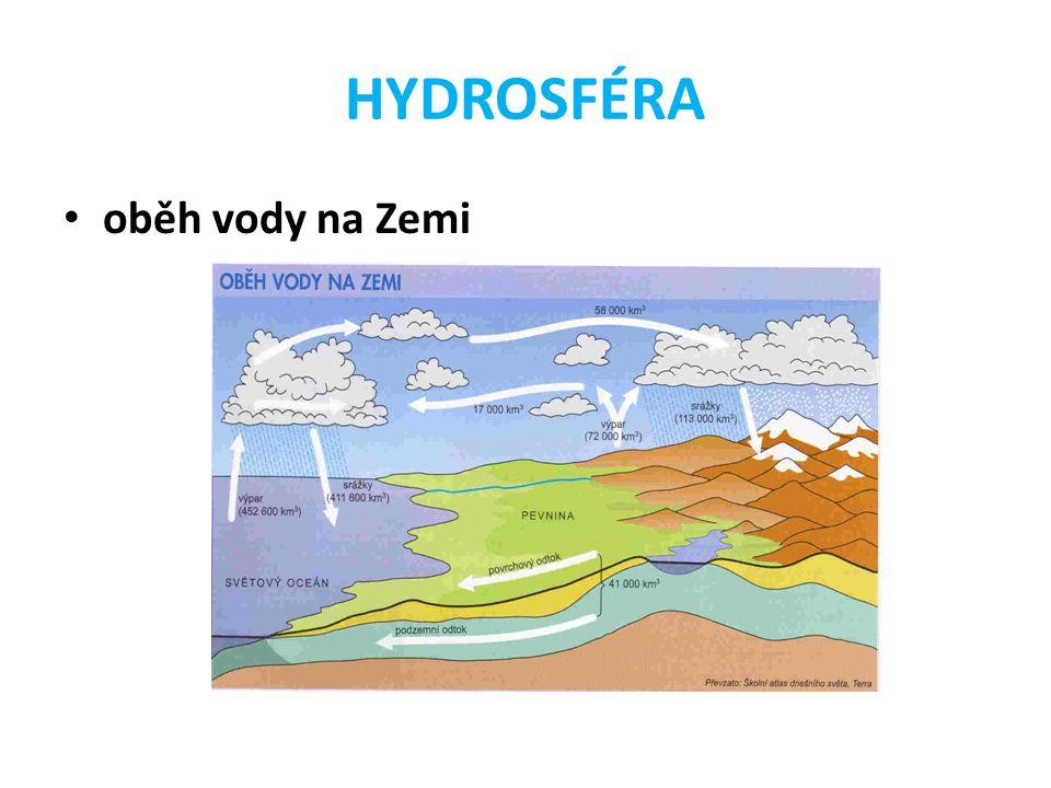 HYDROSFÉRA Největší jezero = Kaspické moře