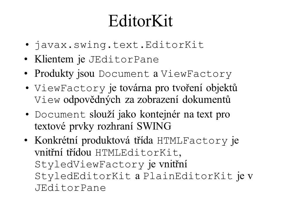 EditorKit javax.swing.text.EditorKit Klientem je JEditorPane Produkty jsou Document a ViewFactory ViewFactory je továrna pro tvoření objektů View odpovědných za zobrazení dokumentů Document slouží jako kontejnér na text pro textové prvky rozhraní SWING Konkrétní produktová třída HTMLFactory je vnitřní třídou HTMLEditorKit, StyledViewFactory je vnitřní StyledEditorKit a PlainEditorKit je v JEditorPane