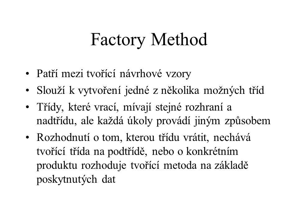 Factory Method Patří mezi tvořící návrhové vzory Slouží k vytvoření jedné z několika možných tříd Třídy, které vrací, mívají stejné rozhraní a nadtřídu, ale každá úkoly provádí jiným způsobem Rozhodnutí o tom, kterou třídu vrátit, nechává tvořící třída na podtřídě, nebo o konkrétním produktu rozhoduje tvořící metoda na základě poskytnutých dat
