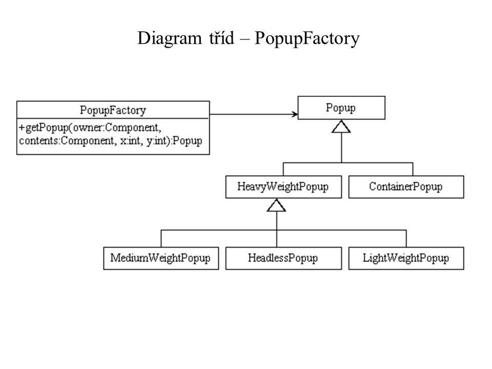 Diagram tříd – PopupFactory