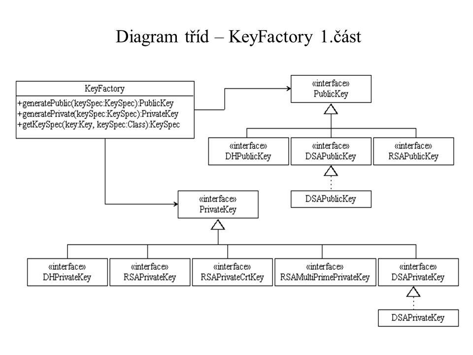 Diagram tříd – KeyFactory 1.část