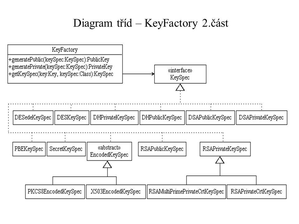 Diagram tříd – KeyFactory 2.část