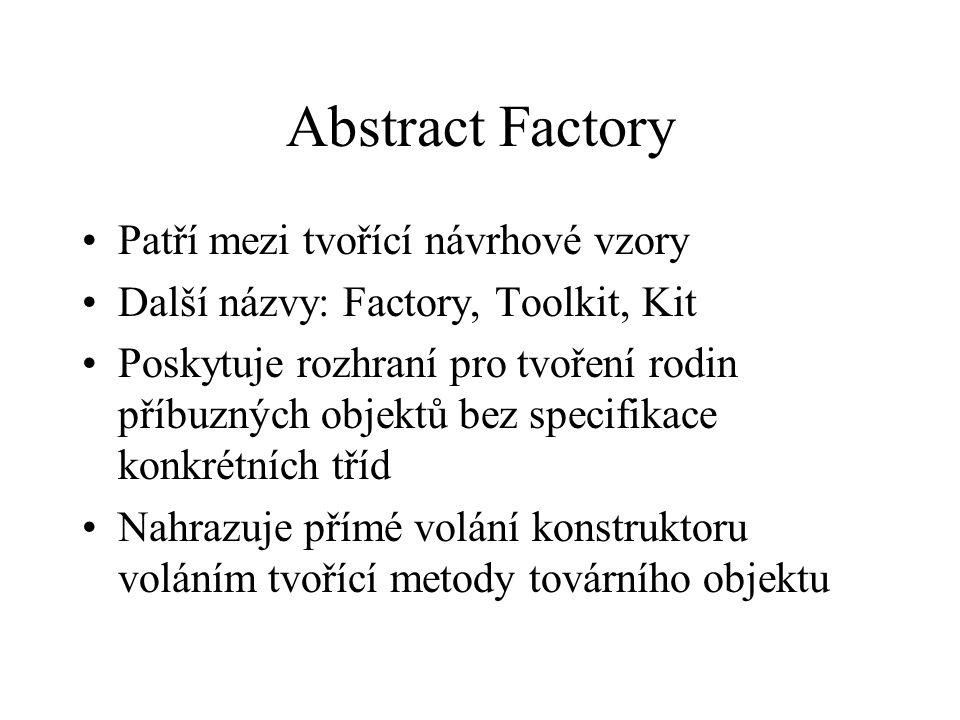 Abstract Factory Patří mezi tvořící návrhové vzory Další názvy: Factory, Toolkit, Kit Poskytuje rozhraní pro tvoření rodin příbuzných objektů bez specifikace konkrétních tříd Nahrazuje přímé volání konstruktoru voláním tvořící metody továrního objektu