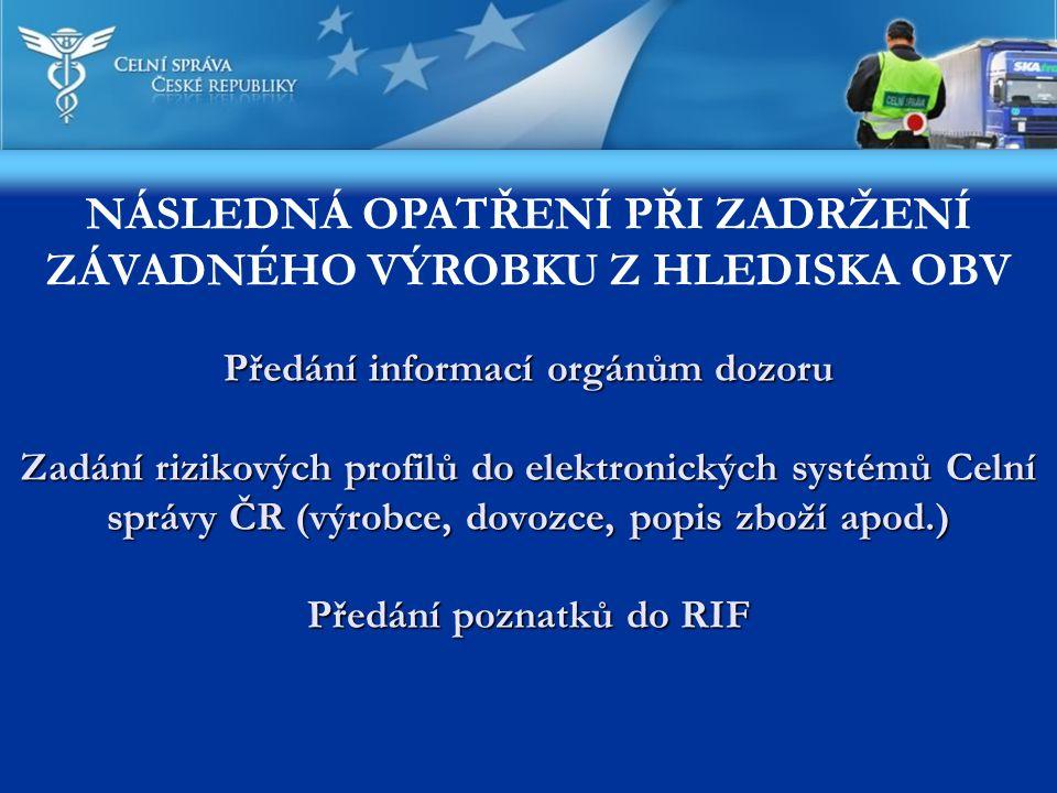 Předání informací orgánům dozoru Zadání rizikových profilů do elektronických systémů Celní správy ČR (výrobce, dovozce, popis zboží apod.) Předání poz