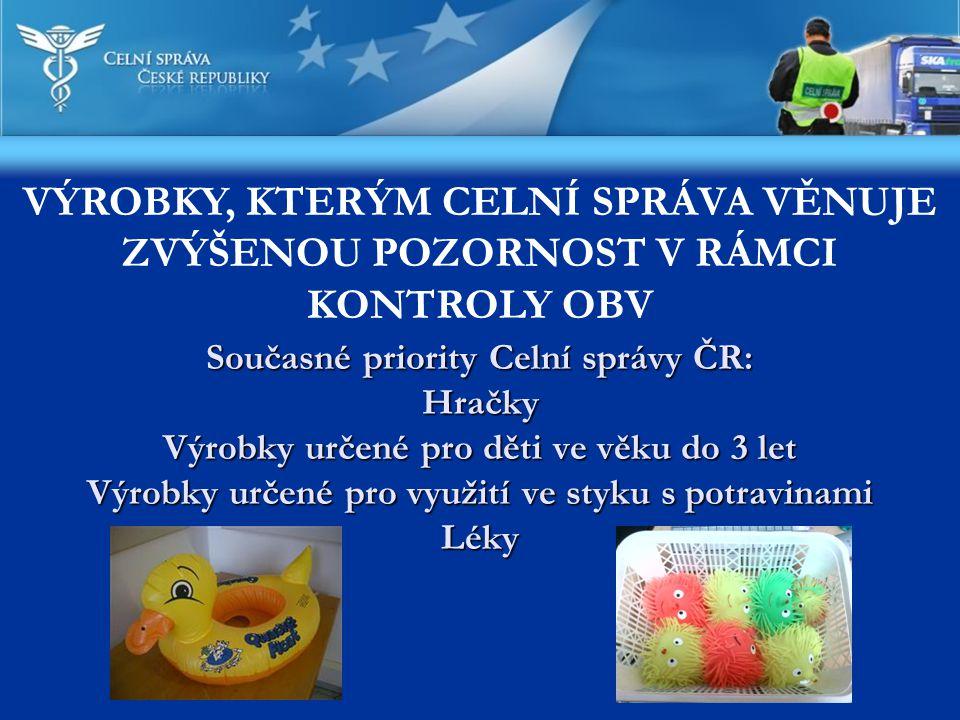 Současné priority Celní správy ČR: Hračky Výrobky určené pro děti ve věku do 3 let Výrobky určené pro využití ve styku s potravinami Léky VÝROBKY, KTE