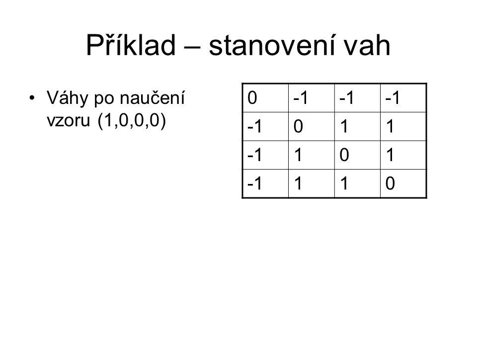 Příklad – stanovení vah Váhy po naučení vzoru (1,0,0,0) 0 011 101 110