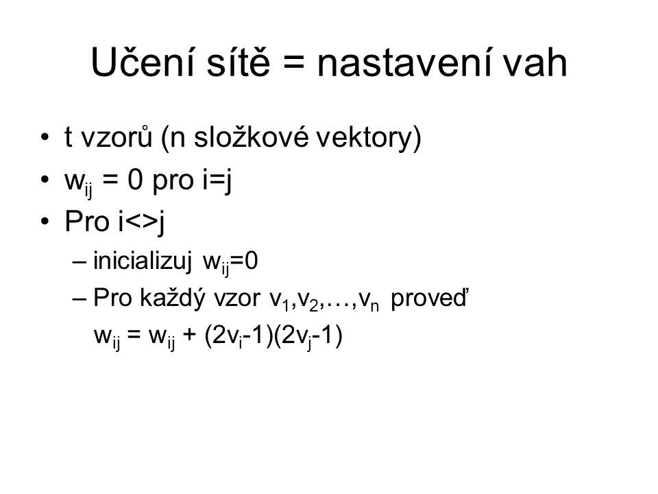 Učení sítě = nastavení vah t vzorů (n složkové vektory) w ij = 0 pro i=j Pro i<>j –inicializuj w ij =0 –Pro každý vzor v 1,v 2,…,v n proveď w ij = w ij + (2v i -1)(2v j -1)