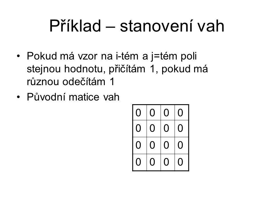 Příklad – stanovení vah Pokud má vzor na i-tém a j=tém poli stejnou hodnotu, přičítám 1, pokud má různou odečítám 1 Původní matice vah 0000 0000 0000 0000