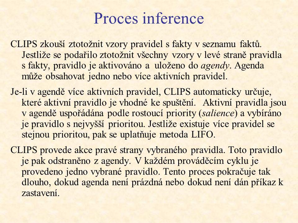 Proces inference CLIPS zkouší ztotožnit vzory pravidel s fakty v seznamu faktů.