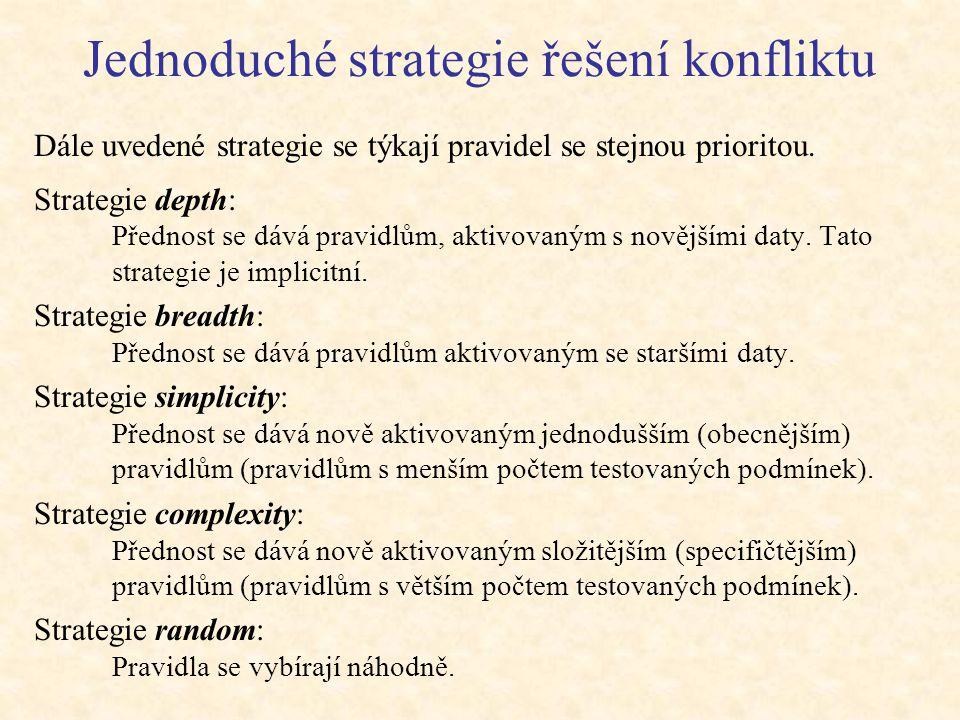 Jednoduché strategie řešení konfliktu Dále uvedené strategie se týkají pravidel se stejnou prioritou.