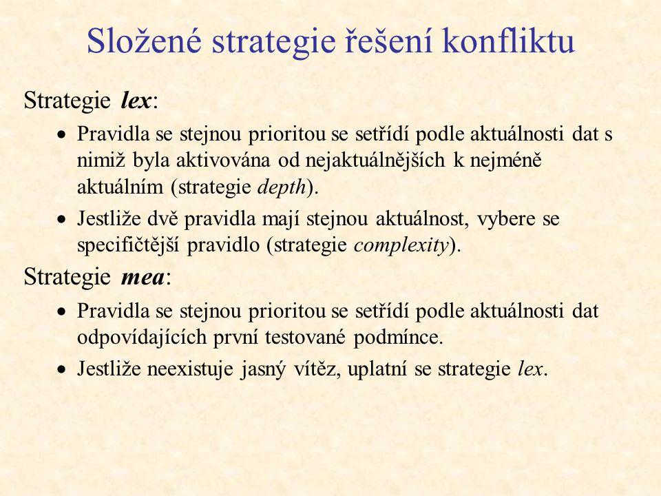 Složené strategie řešení konfliktu Strategie lex:  Pravidla se stejnou prioritou se setřídí podle aktuálnosti dat s nimiž byla aktivována od nejaktuálnějších k nejméně aktuálním (strategie depth).