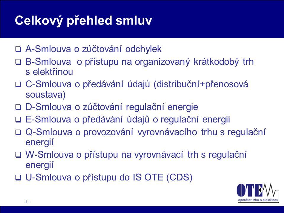 11 Celkový přehled smluv  A-Smlouva o zúčtování odchylek  B-Smlouva o přístupu na organizovaný krátkodobý trh s elektřinou  C-Smlouva o předávání údajů (distribuční+přenosová soustava)  D-Smlouva o zúčtování regulační energie  E-Smlouva o předávání údajů o regulační energii  Q-Smlouva o provozování vyrovnávacího trhu s regulační energií  W - Smlouva o přístupu na vyrovnávací trh s regulační energií  U-Smlouva o přístupu do IS OTE (CDS)