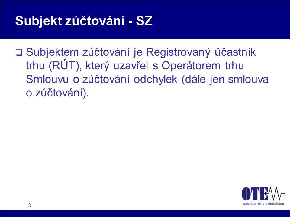 8 Subjekt zúčtování - SZ  Subjektem zúčtování je Registrovaný účastník trhu (RÚT), který uzavřel s Operátorem trhu Smlouvu o zúčtování odchylek (dále jen smlouva o zúčtování).