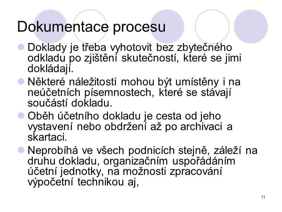 11 Dokumentace procesu Doklady je třeba vyhotovit bez zbytečného odkladu po zjištění skutečností, které se jimi dokládají.