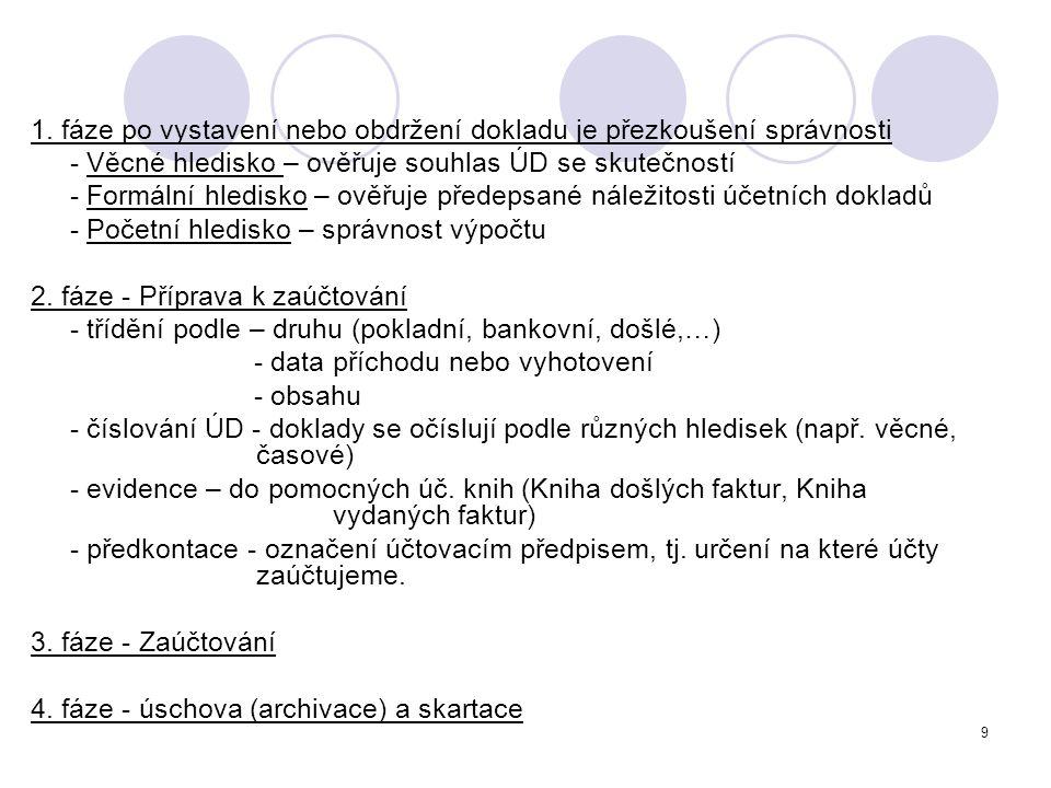10 Procesní mapa- grafické znázornění Oběh ostatních dokladů Zpracování požadavku na vyhotovení dokladů s uvedením podkladů Předložení požadavků Žádost o schválení Schválení Vystavení Převzetí dokladů (podepsání) Zaúčtování / Zaevidování Archivace