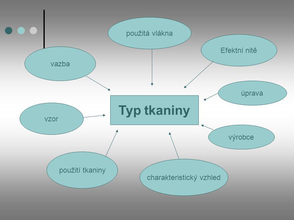 Vývoj názvů tkanin Po přednášce budete vědět odkud pochází názvy tkanin a jaké jsou jejich charakteristiky.