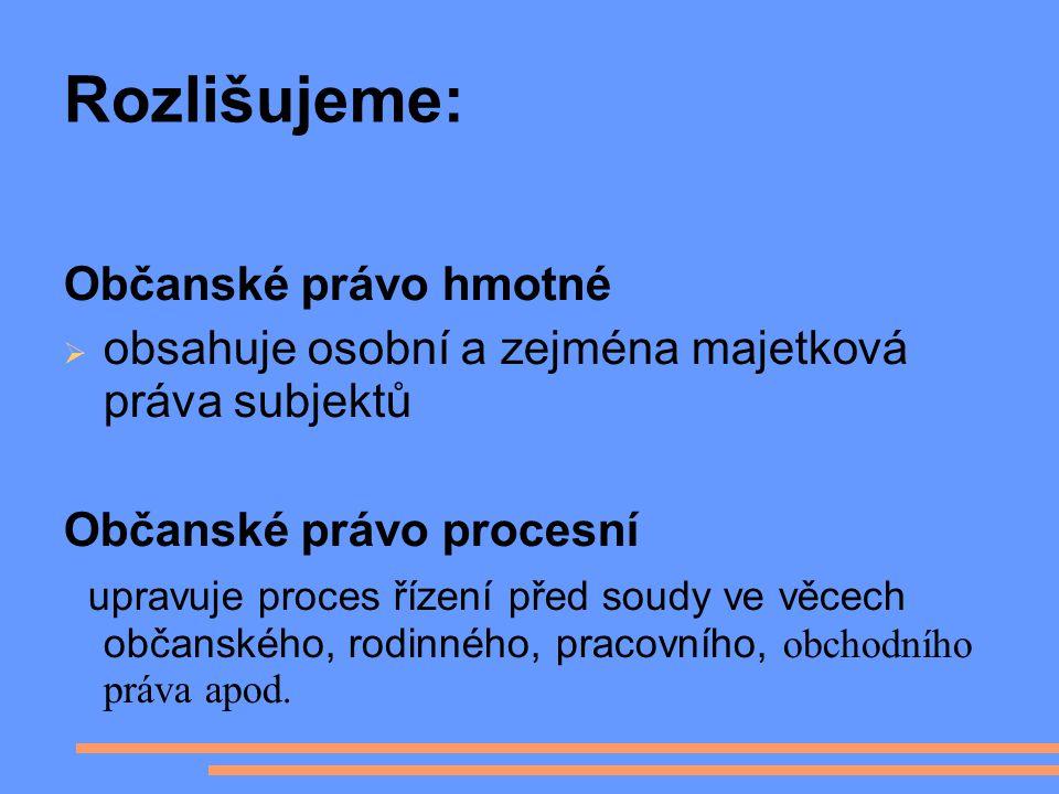 Základní prameny: Občanský zákoník – zák.č. 40/1964 Sb.