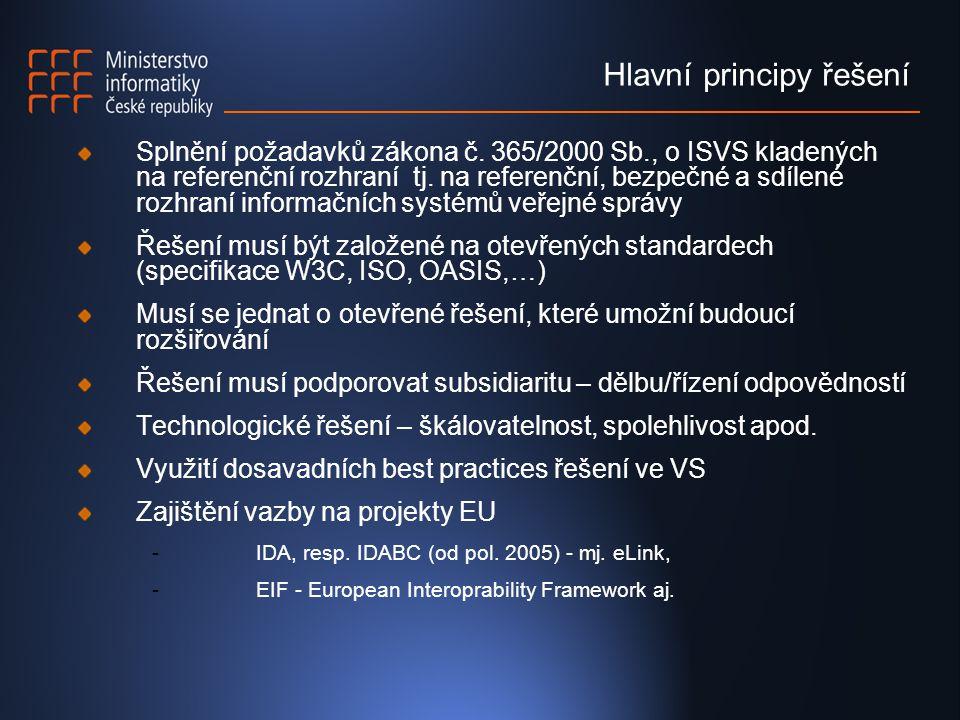Splnění požadavků zákona č. 365/2000 Sb., o ISVS kladených na referenční rozhraní tj.