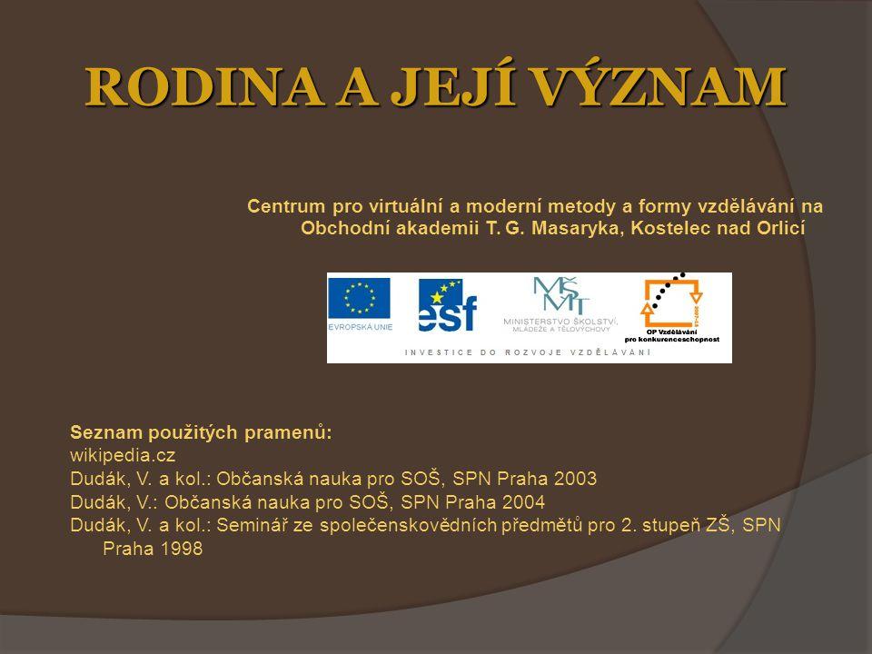 RODINA A JEJÍ VÝZNAM Centrum pro virtuální a moderní metody a formy vzdělávání na Obchodní akademii T.