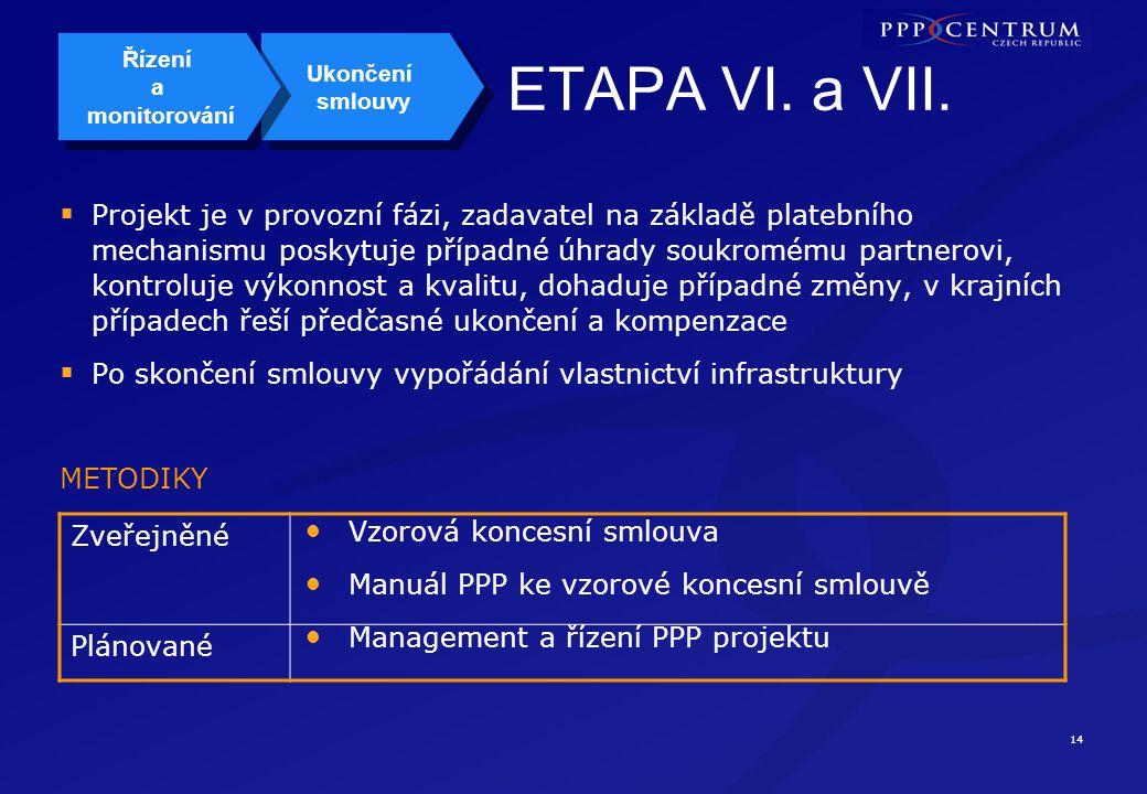14 ETAPA VI.a VII.