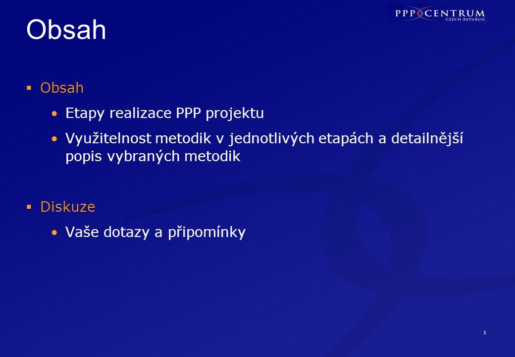 1 Obsah  Obsah Etapy realizace PPP projektu Využitelnost metodik v jednotlivých etapách a detailnější popis vybraných metodik  Diskuze Vaše dotazy a připomínky