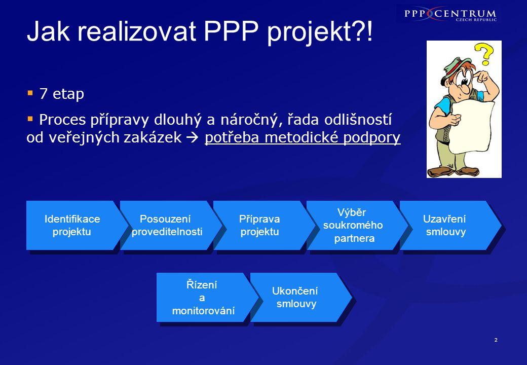 2 Jak realizovat PPP projekt?.