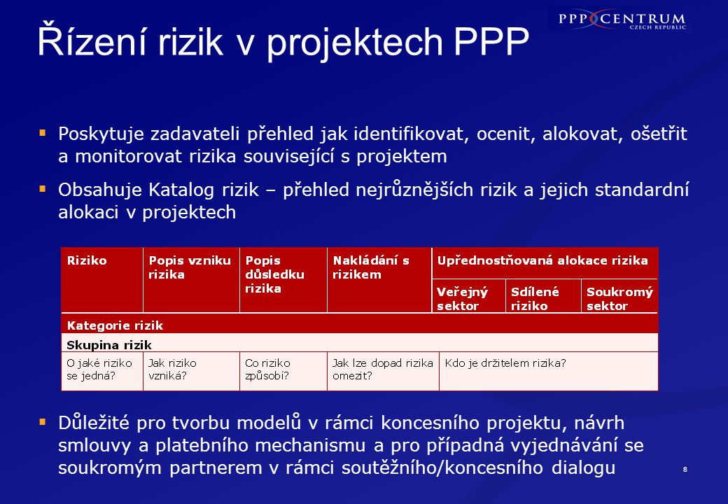 8 Řízení rizik v projektech PPP  Poskytuje zadavateli přehled jak identifikovat, ocenit, alokovat, ošetřit a monitorovat rizika související s projektem  Obsahuje Katalog rizik – přehled nejrůznějších rizik a jejich standardní alokaci v projektech  Důležité pro tvorbu modelů v rámci koncesního projektu, návrh smlouvy a platebního mechanismu a pro případná vyjednávání se soukromým partnerem v rámci soutěžního/koncesního dialogu