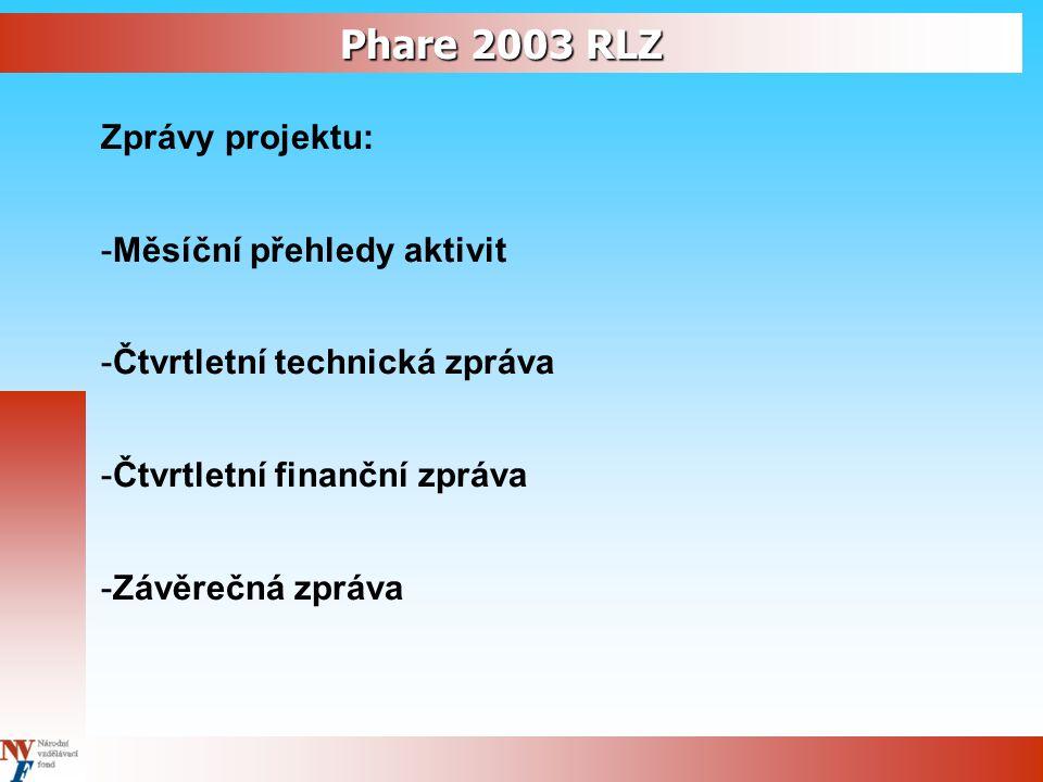Phare 2003 RLZ Zprávy projektu: -Měsíční přehledy aktivit -Čtvrtletní technická zpráva -Čtvrtletní finanční zpráva -Závěrečná zpráva