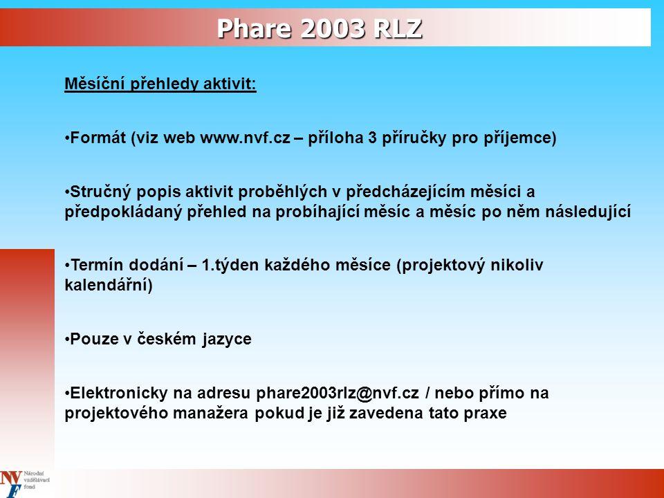 Phare 2003 RLZ Měsíční přehledy aktivit: Formát (viz web www.nvf.cz – příloha 3 příručky pro příjemce) Stručný popis aktivit proběhlých v předcházejícím měsíci a předpokládaný přehled na probíhající měsíc a měsíc po něm následující Termín dodání – 1.týden každého měsíce (projektový nikoliv kalendářní) Pouze v českém jazyce Elektronicky na adresu phare2003rlz@nvf.cz / nebo přímo na projektového manažera pokud je již zavedena tato praxe