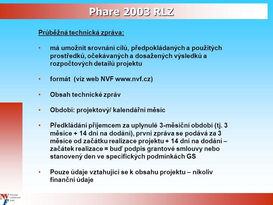 Průběžná technická zpráva: má umožnit srovnání cílů, předpokládaných a použitých prostředků, očekávaných a dosažených výsledků a rozpočtových detailů